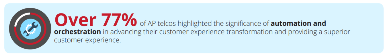 Over+77%25+of+AP+telcos+highlight+the+significance+of+automation+and+orchestration
