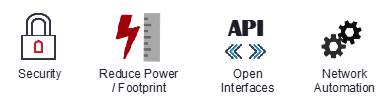 Image showing additional requirements commonly seen for DCI networks