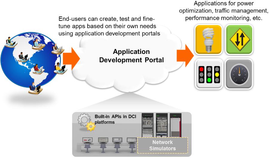Network app development